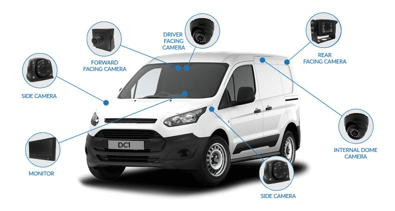 CCTV Protected Security Delivery Links Courier Van